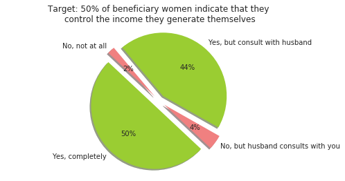 Women Empowerment info graphic.png
